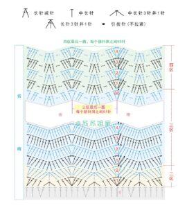 Amigurumi Kutup Temalı Battaniye Yapılışı 2