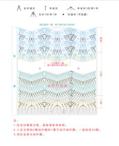 Amigurumi Uzay Temalı Battaniye Yapılışı 10