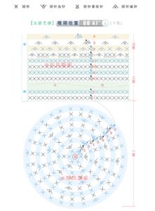 Amigurumi Uzay Temalı Battaniye Yapılışı 12