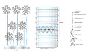 Çiçek Bahçesi Battaniye Yapılışı
