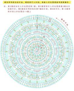 Örgü Mandala Çanta Yapımı 7