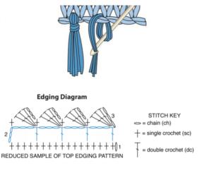 Makrome Battaniye Yapılışı 1
