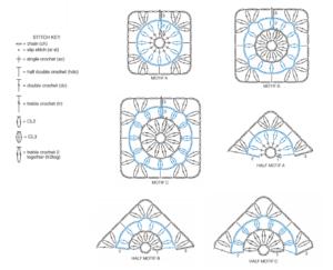 Motifli Kazak Modeli Yapılışı