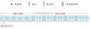 Amigurumi Kapı Süsü Tarifi 12