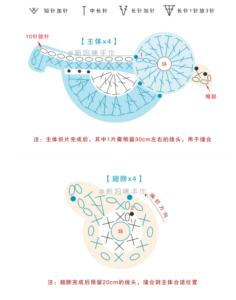 Amigurumi Kapı Süsü Tarifi 6
