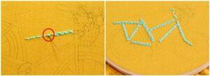 Kanaviçe Bisiklet Yapımı 3