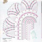 Çok Beğenilen En Güzel Dantel Şemaları 76